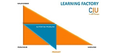 Kommende Learning Factories