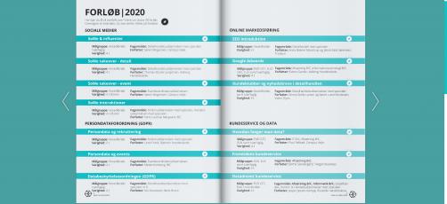 Forløb 2020: Interaktiv PDF med overblik over alle vores undervisningsforløb