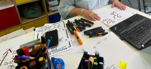 Faglærernetværk – Dig som facilitator