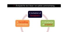 Manual til opstart af 1:1 workshops på erhvervsskoler