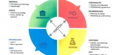 Velfærdsteknologisk vurderingsopgave, GF2 SOSU