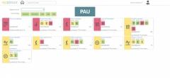 Appinux dokumentationssystem, PAU