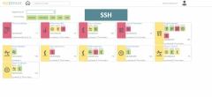 Appinux dokumentationssystem, SSH