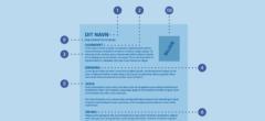 Guide til ansøgningsskrivning